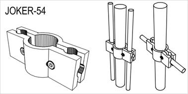 Торговая система JOKER-54