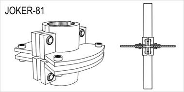 Торговая система JOKER-81