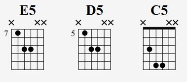 Griffe für die Powerchords E, D und C auf der A-Saite
