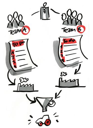 Business Illustration Quick Drawn