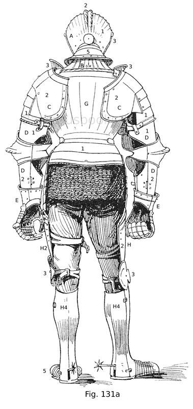 Beschreibung und Fachbegriffe für die Ritterrüstung, Harnisch Rückseite