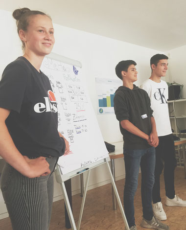 Sommerunternehmerinnen in der Kick-off-Woche, Futurepreneur