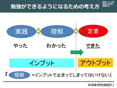 静岡市駿河区 勉強方法学習塾   勉強方法がわかれば、簡単に勉強ができるようになるという考えは間違っていると思います。まずは、必要な「マインド」が備わっていなければいけません。また、勉強方法には、基本(ベース)となる考え方があり、その考え方がしっかりしている必要があります。