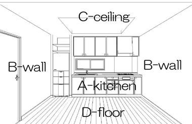 壁の位置図