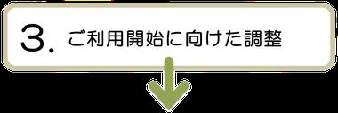 訪問 看護 リハビリ 利用 訪問日 横須賀