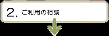 訪問看護 訪問リハ 依頼 相談 ケアマネ 横須賀