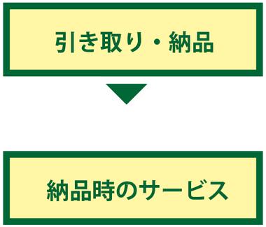 福井県越前市 藤井興産 ふじいたたみ サービス方法
