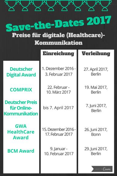 Content-Preise_2017_Blog_contegy_de