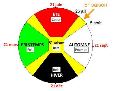 www.pierremougel.com