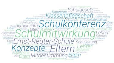 Quelle:  Ministerium für Schule und Bildung  NRW