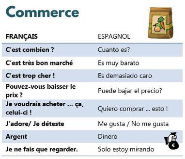 Mémo vocabulaire espagnol - Commerce - petitedecouverte.fr