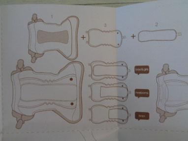couche lavable mode d'emploi pop in close