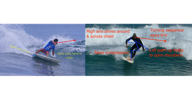 surfing turning sequence learn to turn surfing Justin West surf coaching