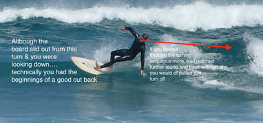 correct cut back technique how to turn surfing Justin West surf coaching