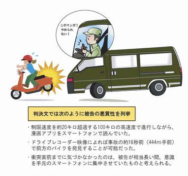 スマホながら運転追突事故