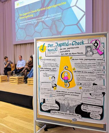 Graphic Recording für eine Podiumsdiskussion von Jugend - Check