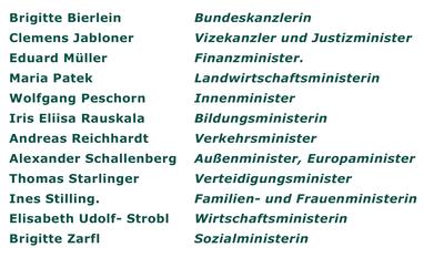 """Expert*innen-Kabinett""  Bild:spagra"