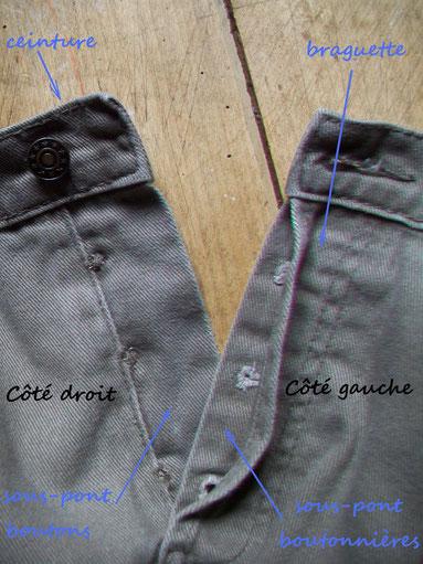 Modèle jeans homme