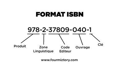 code isbn, EAN, Qu'est ce qu'un isbn, isbn ebook, définition isbn, Qu'est ce que l'AFNIL, isbn prix, isbn amazon, Isbn 13 chiffres, générateur code barre gratuit, code à barres