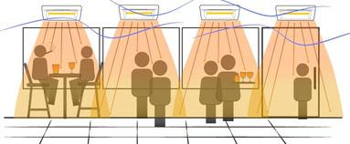Wirkung der Infrarot Strahlen bei Heizstrahlern