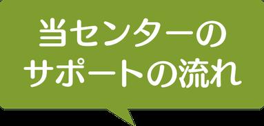 新潟市就業規則作成センターのサポート流れ
