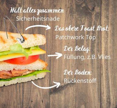 Ein Quiltsandwich richtig machen