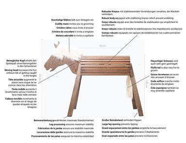 Skizzenhafte Beschreibung einzelner Bausatz-Elemente eines Holz-Pferd´s.