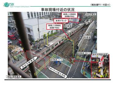 京急踏切事故2019.9.5