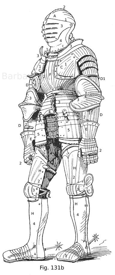 Beschreibung und Fachbegriffe für die Ritterrüstung, Harnisch Vorderseite