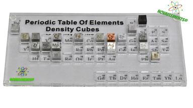 tavola degli elementi , tavola cubi, tavola degli elementi chimica, tabella periodica, tavola periodica, tavola periodica degli elementi, tavola metalli