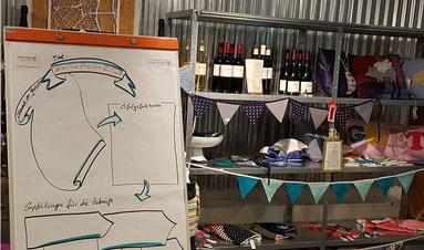 Appreciative Inquiry Workshop Inspiration für kommende Herausforderungen Facilitation potenzialorientiert Storytelling Düsseldorf Köln Bonn Duisburg Wuppertal Essen Rheinschiene Ruhrgebiet Niederrhein