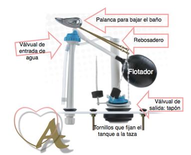 cisterna, www.fontaneriacordoba.es