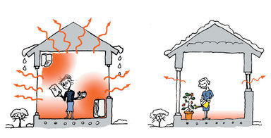 高断熱-高気密-高性能-エネルギーの有効利用-省エネ-燃費