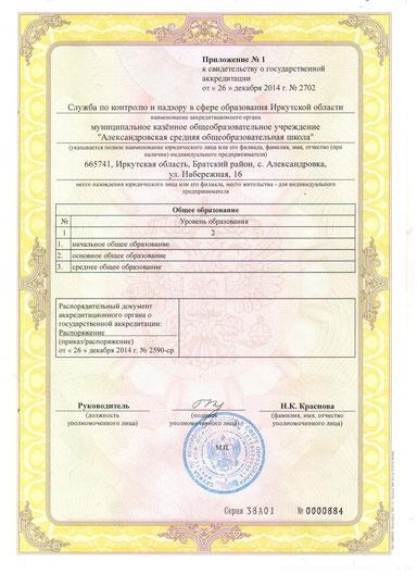 приложение к свидельству о государственной аккредитации