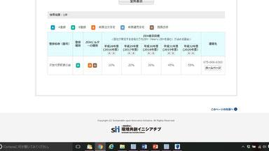 京都ZEHビルダー、次世代京町家の会、タクミ建設、京町家