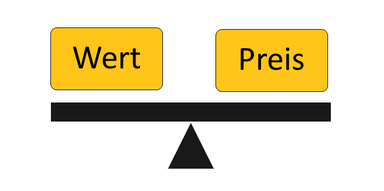 Value-Pricing