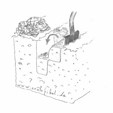 Tiefbeet im Garten neu anlegen