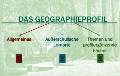 Geographieprofil