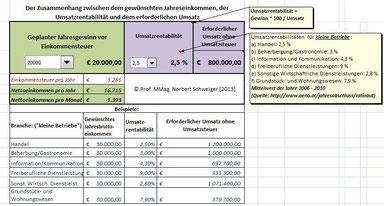 Schweiger: Excel-Datei Mindestumsatzrechner