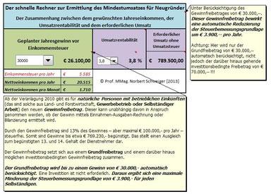 Schweiger: Excel-Datei Mindestumsatzrechner 02