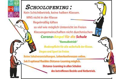 """Faßmanns Corona-Konzept (""""8-Punkte Programm"""") für den Schulstart Bild:spagra"""
