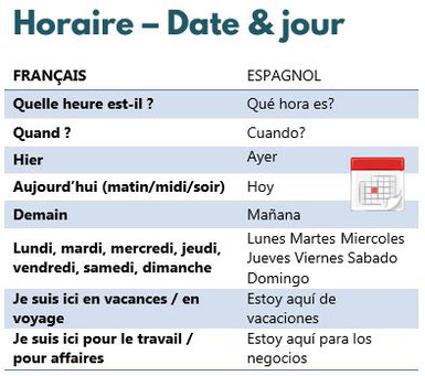 Mémo vocabulaire espagnol - Horaire, date et jour - petitedecouverte.fr