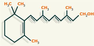 estructura vitamina a