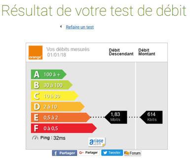 La Chapelle-Monthodon (02). Débit internet au coeur du village.
