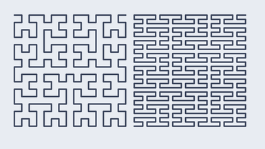 Hilbert curve and Peano curve
