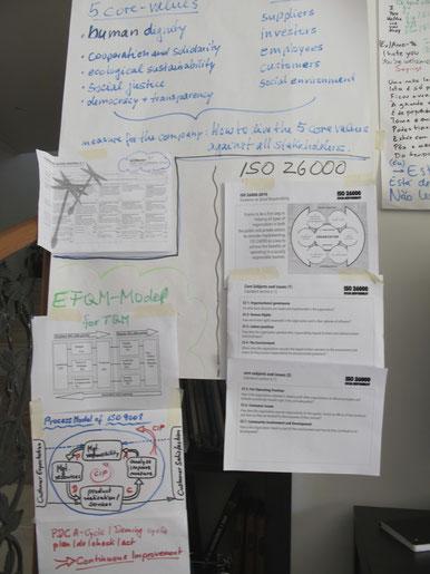 Charts_SAC-Lisbon-2014