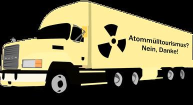 Gelber LKW mit Aufschrift: Atommülltourismus? Nein, Danke!