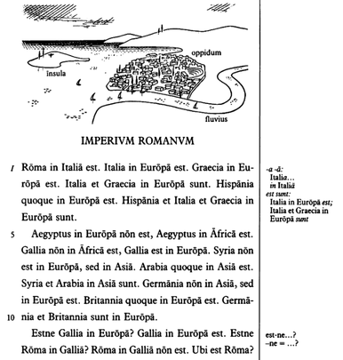 Latein lernen nach der Methode von Hans Orberg