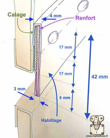 comment fabriquer une ceinture de malle ou coffre de rangement astuce