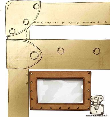 comment poser une porte étiquette sur sa malle de collection